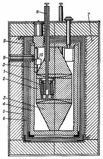 (схема): 1 — калориметрич.